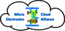 MicroElectronics Cloud Alliance MECA